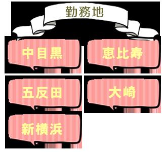 勤務地 中目黒 恵比寿 大崎 五反田 新横浜
